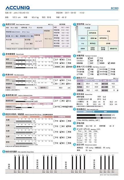 ACCUNIQ BC380 セルバス 分析表