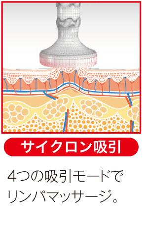 サイクロン吸引 4つの吸引モードでリンパマッサージ。