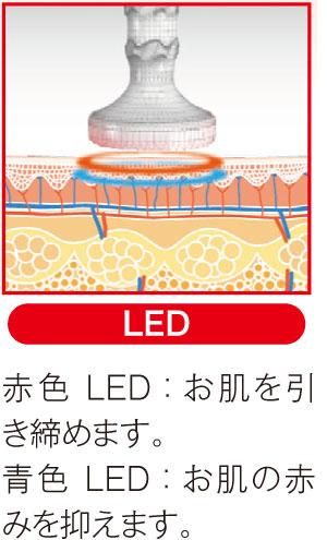 LED 赤色LED:お肌を引き締めます。 青色LED:お肌の赤みを抑えます。