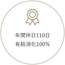 年間休日120日 有給消化100%